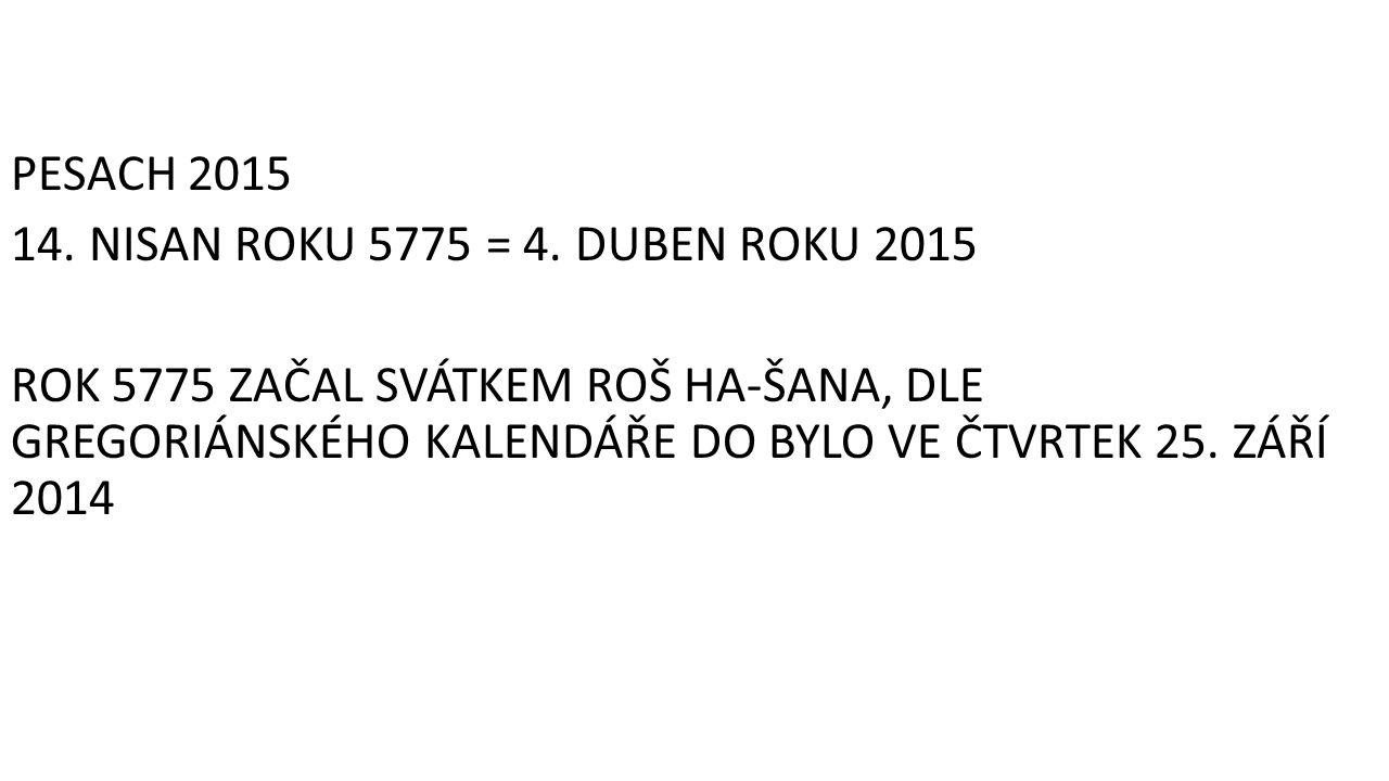 PESACH 2015 14. NISAN ROKU 5775 = 4.