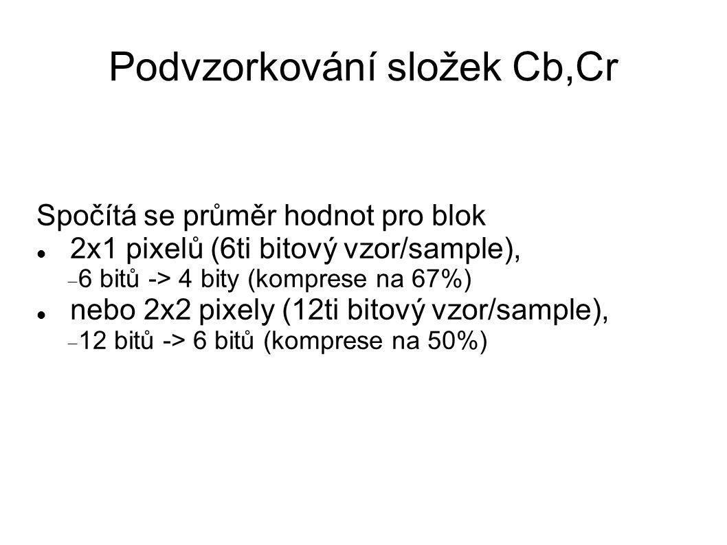 Podvzorkování složek Cb,Cr