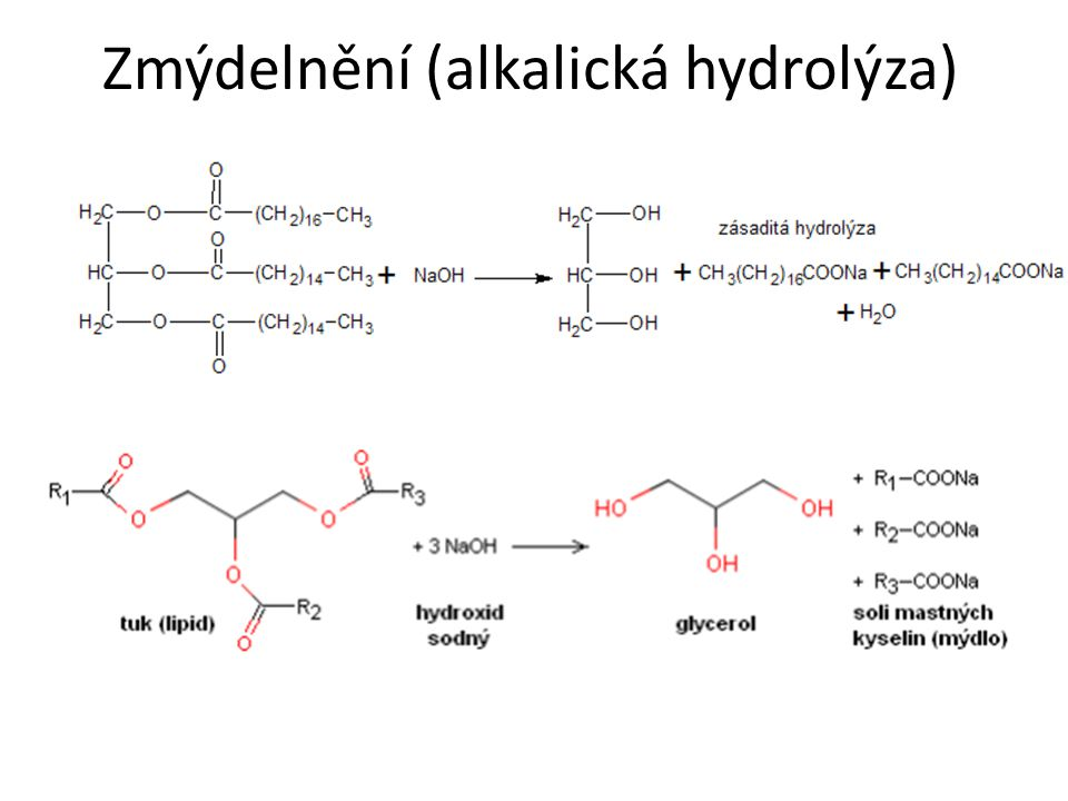 Zmýdelnění (alkalická hydrolýza)