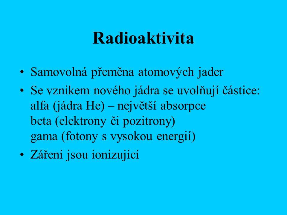 Radioaktivita Samovolná přeměna atomových jader