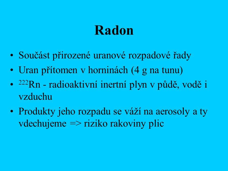 Radon Součást přirozené uranové rozpadové řady