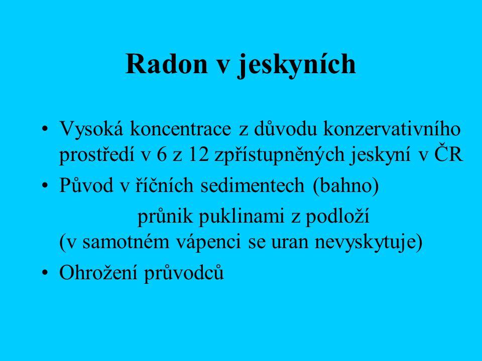 Radon v jeskyních Vysoká koncentrace z důvodu konzervativního prostředí v 6 z 12 zpřístupněných jeskyní v ČR.
