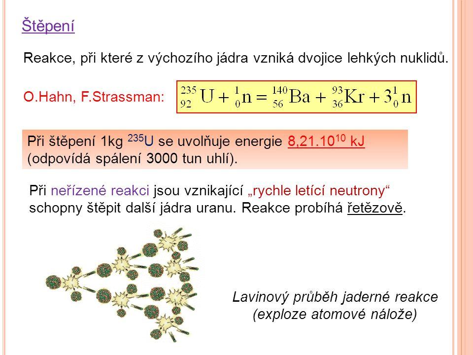 Lavinový průběh jaderné reakce (exploze atomové nálože)