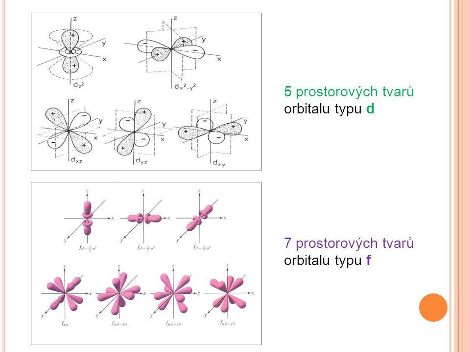 5 prostorových tvarů orbitalu typu d
