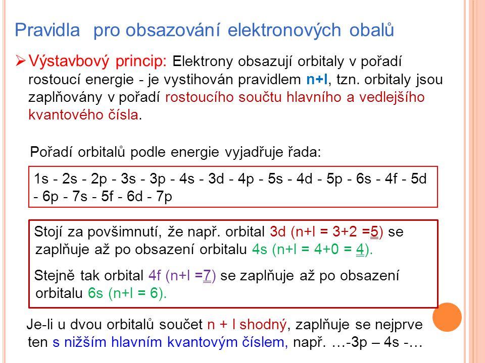 Pravidla pro obsazování elektronových obalů