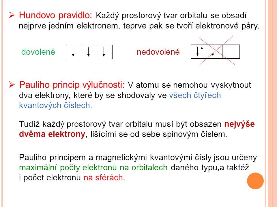 Hundovo pravidlo: Každý prostorový tvar orbitalu se obsadí nejprve jedním elektronem, teprve pak se tvoří elektronové páry.