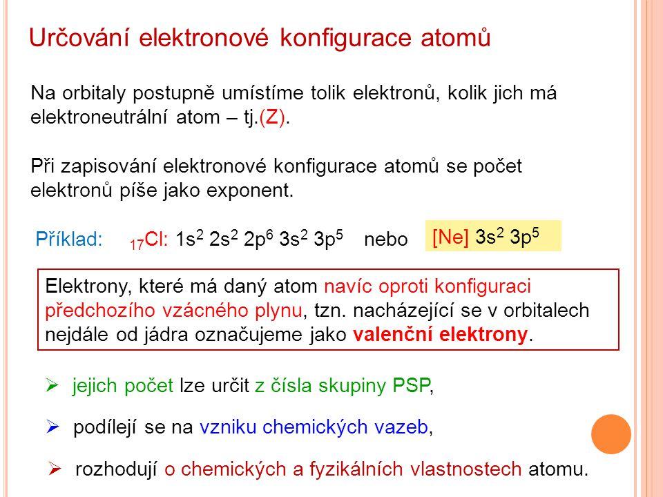 Určování elektronové konfigurace atomů