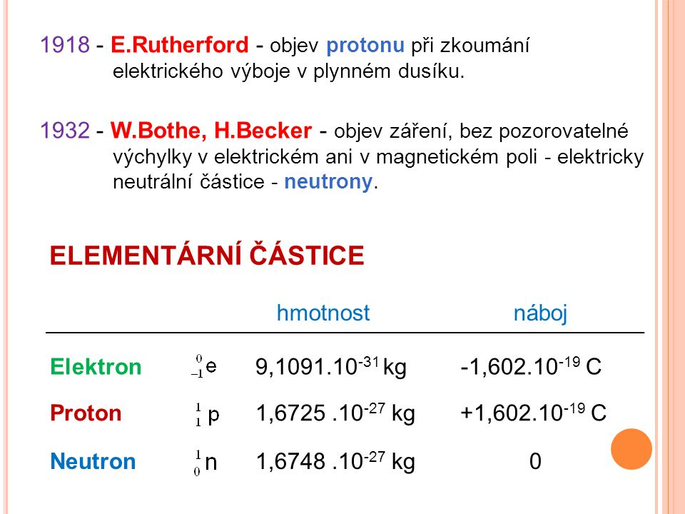 1918 - E. Rutherford - objev protonu při zkoumání