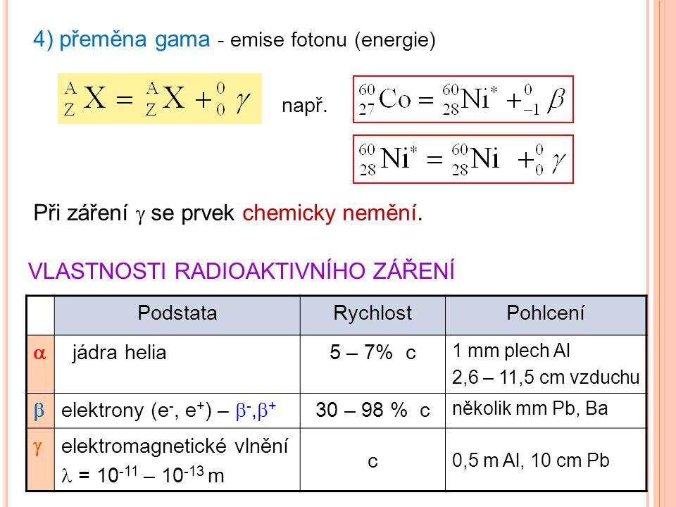 4) přeměna gama - emise fotonu (energie)