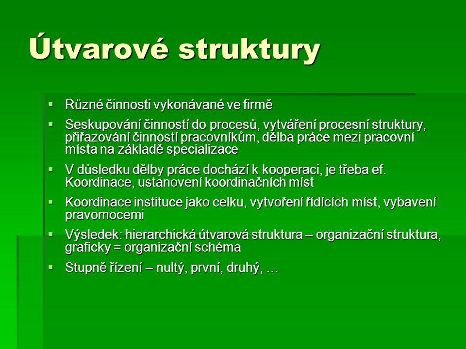 Útvarové struktury Různé činnosti vykonávané ve firmě
