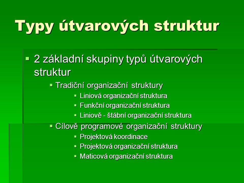 Typy útvarových struktur
