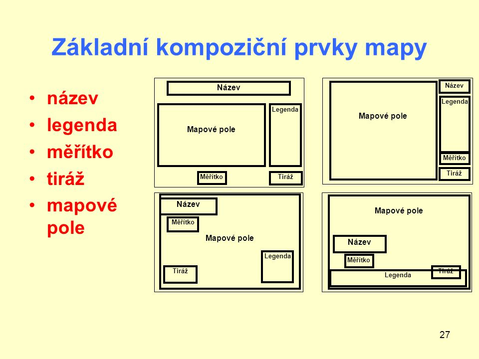 Základní kompoziční prvky mapy