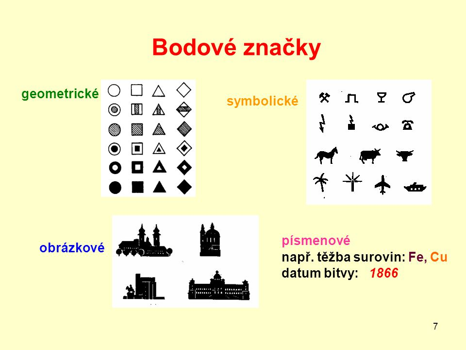Bodové značky geometrické symbolické písmenové obrázkové