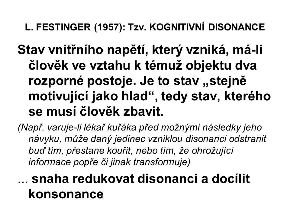 L. FESTINGER (1957): Tzv. KOGNITIVNÍ DISONANCE
