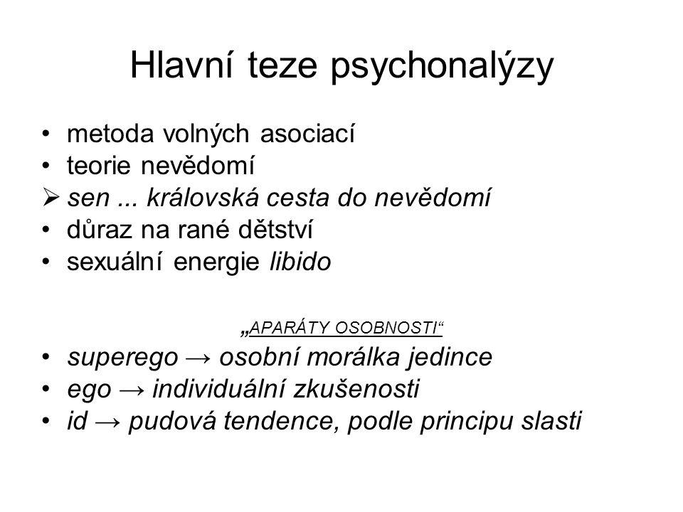 Hlavní teze psychonalýzy