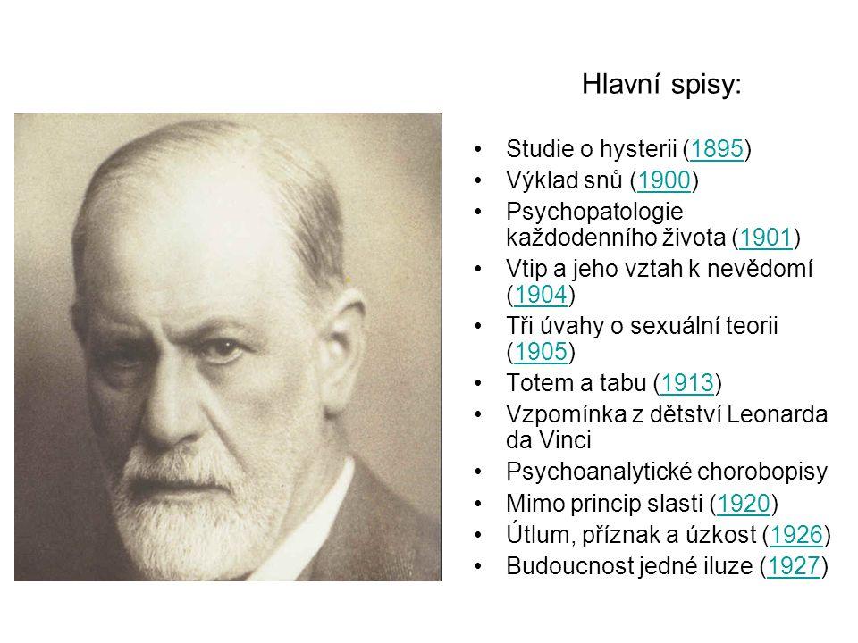 Psychopatologie každodenního života (1901)