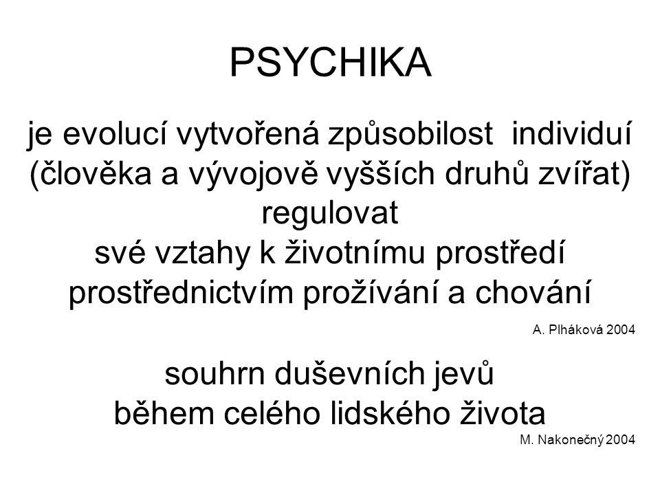 PSYCHIKA je evolucí vytvořená způsobilost individuí