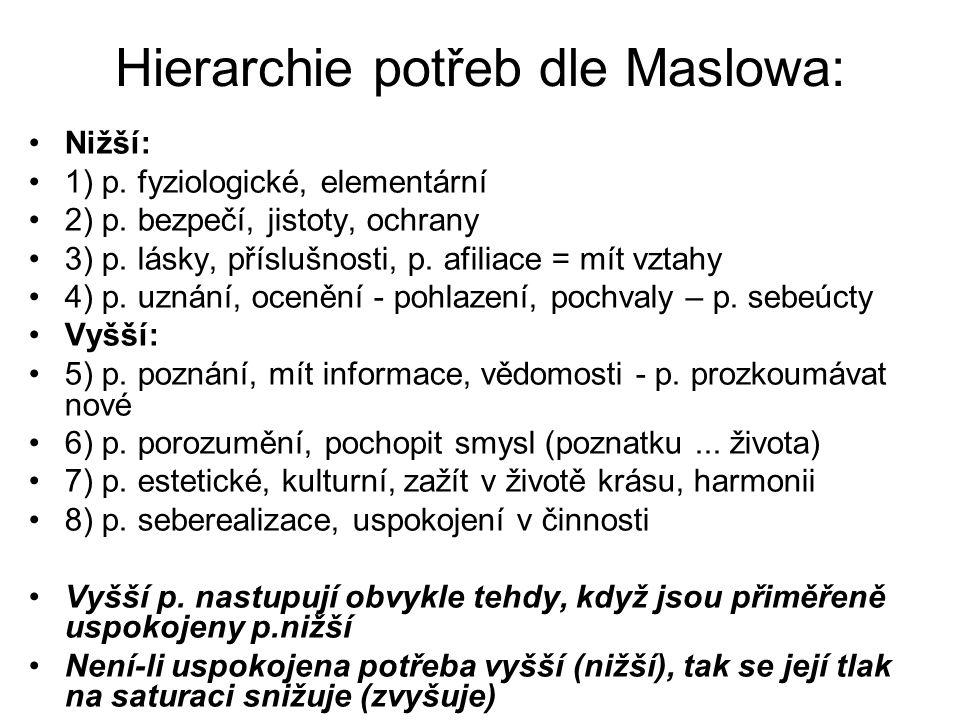 Hierarchie potřeb dle Maslowa: