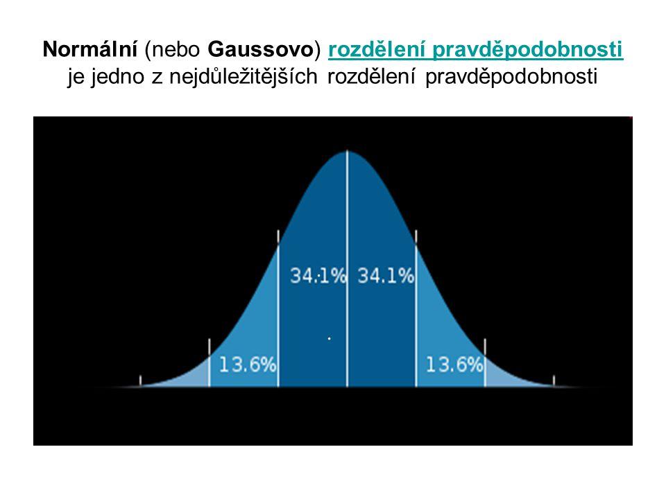 Normální (nebo Gaussovo) rozdělení pravděpodobnosti je jedno z nejdůležitějších rozdělení pravděpodobnosti