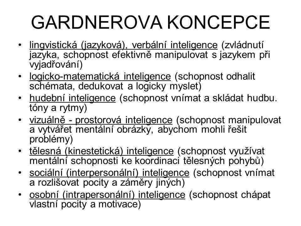 GARDNEROVA KONCEPCE lingvistická (jazyková), verbální inteligence (zvládnutí jazyka, schopnost efektivně manipulovat s jazykem při vyjadřování)