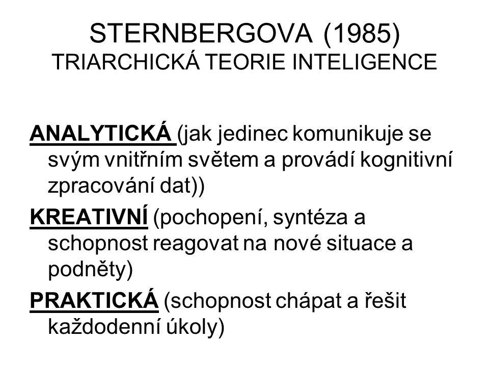 STERNBERGOVA (1985) TRIARCHICKÁ TEORIE INTELIGENCE