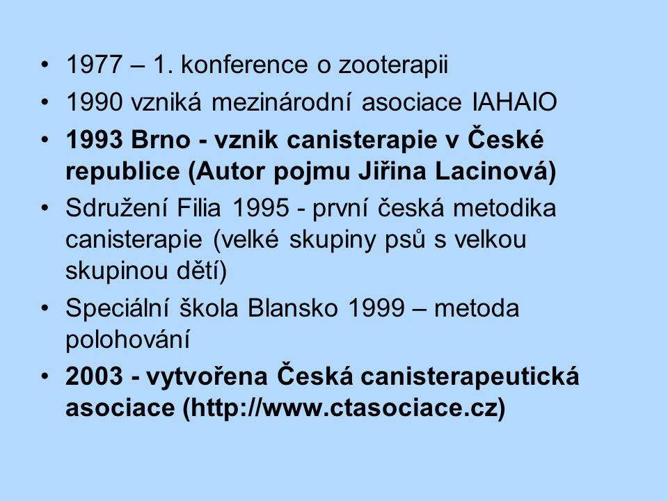 1977 – 1. konference o zooterapii