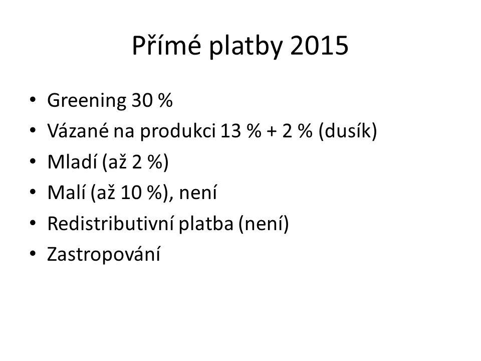 Přímé platby 2015 Greening 30 % Vázané na produkci 13 % + 2 % (dusík)