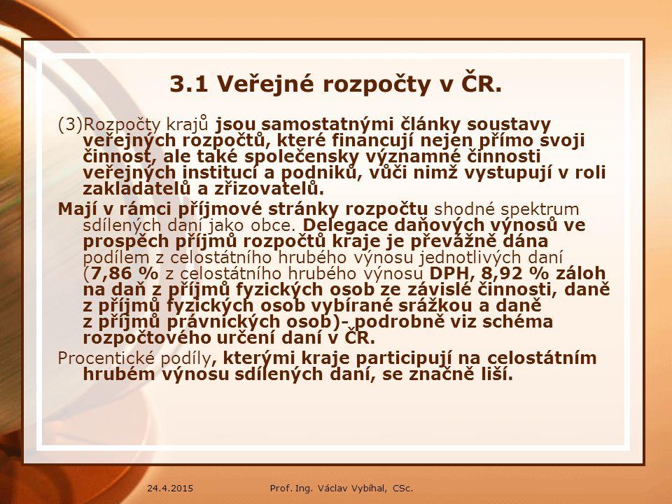3.1 Veřejné rozpočty v ČR.