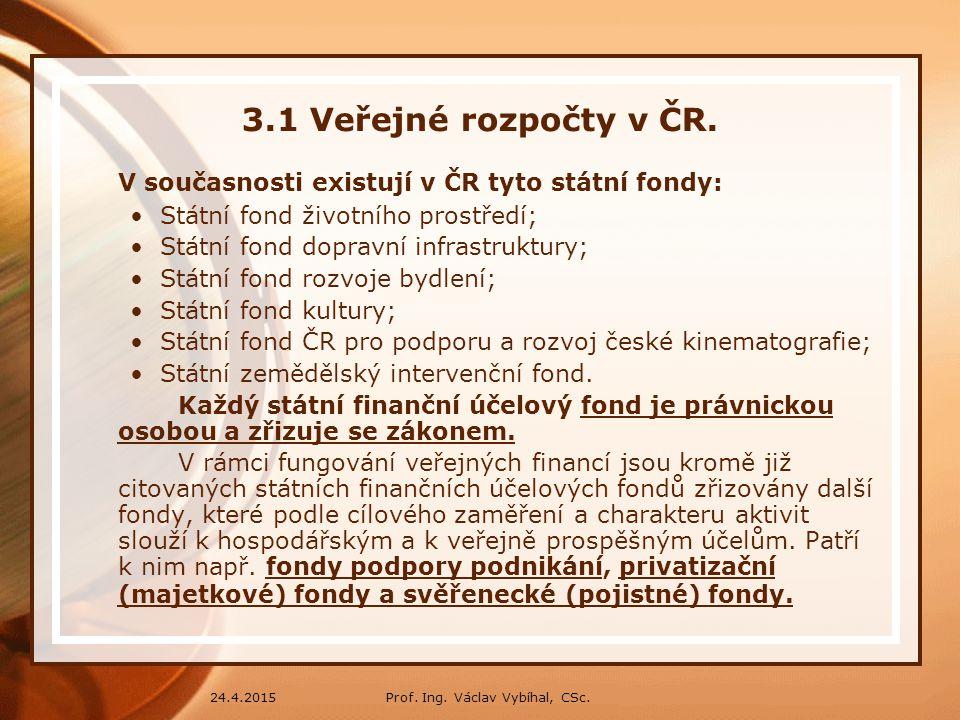 3.1 Veřejné rozpočty v ČR. V současnosti existují v ČR tyto státní fondy: Státní fond životního prostředí;