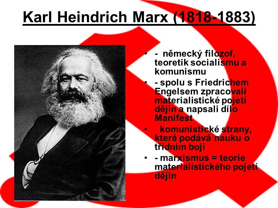 Karl Heindrich Marx (1818-1883)