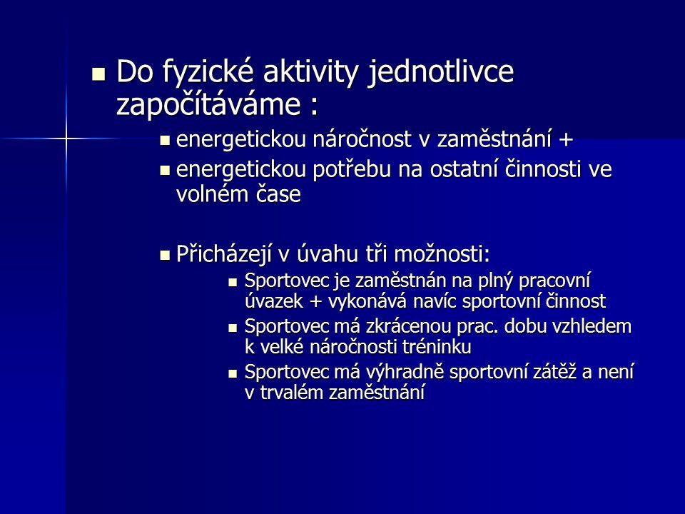 Do fyzické aktivity jednotlivce započítáváme :