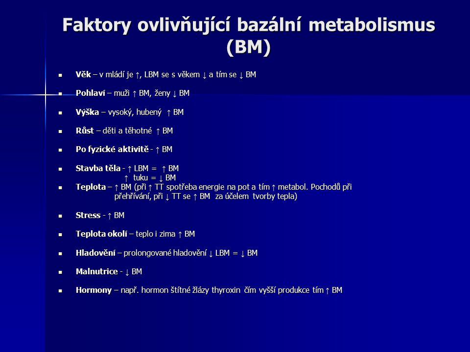 Faktory ovlivňující bazální metabolismus (BM)