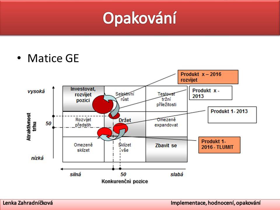 Opakování Matice GE Lenka Zahradníčková Implementace, hodnocení, opakování