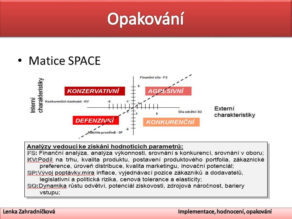 Opakování Matice SPACE
