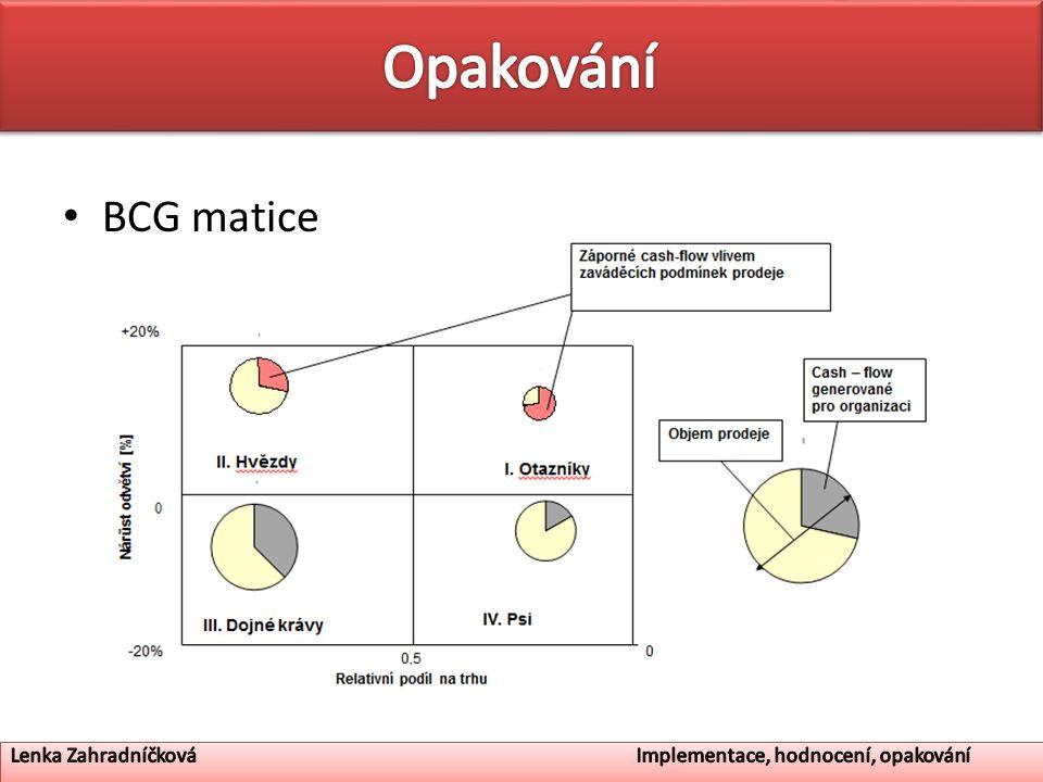 Opakování BCG matice Lenka Zahradníčková Implementace, hodnocení, opakování