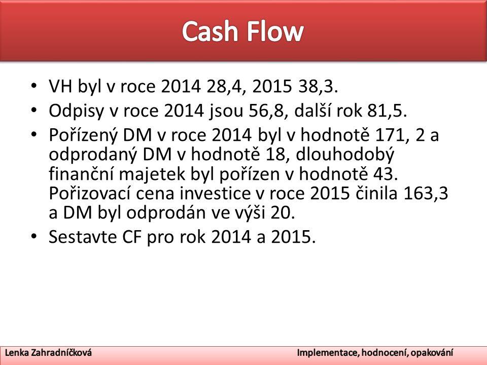Cash Flow VH byl v roce 2014 28,4, 2015 38,3. Odpisy v roce 2014 jsou 56,8, další rok 81,5.