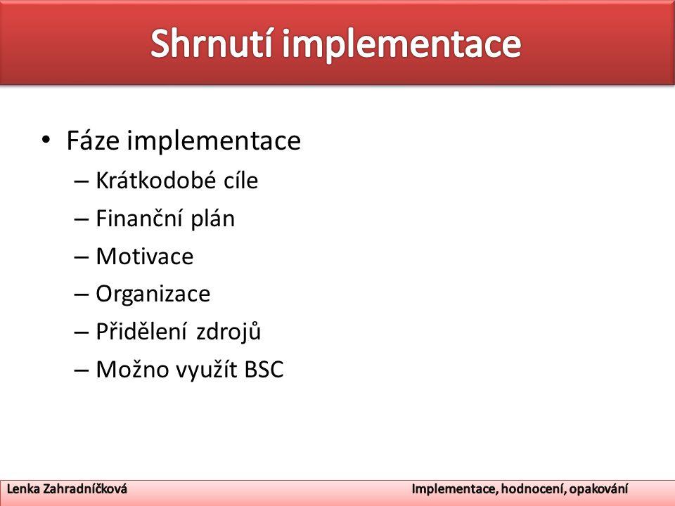 Shrnutí implementace Fáze implementace Krátkodobé cíle Finanční plán
