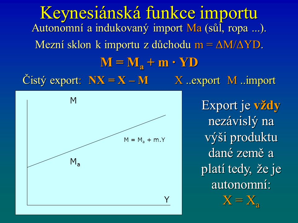 Keynesiánská funkce importu