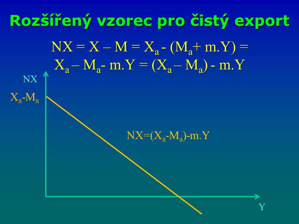 NX = X – M = Xa - (Ma+ m.Y) = Xa – Ma- m.Y = (Xa – Ma) - m.Y