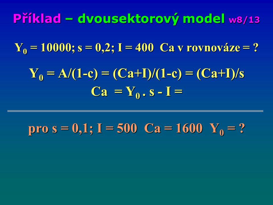 Y0 = A/(1-c) = (Ca+I)/(1-c) = (Ca+I)/s Ca = Y0 . s - I =