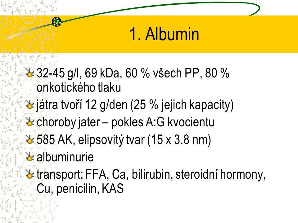 1. Albumin 32-45 g/l, 69 kDa, 60 % všech PP, 80 % onkotického tlaku