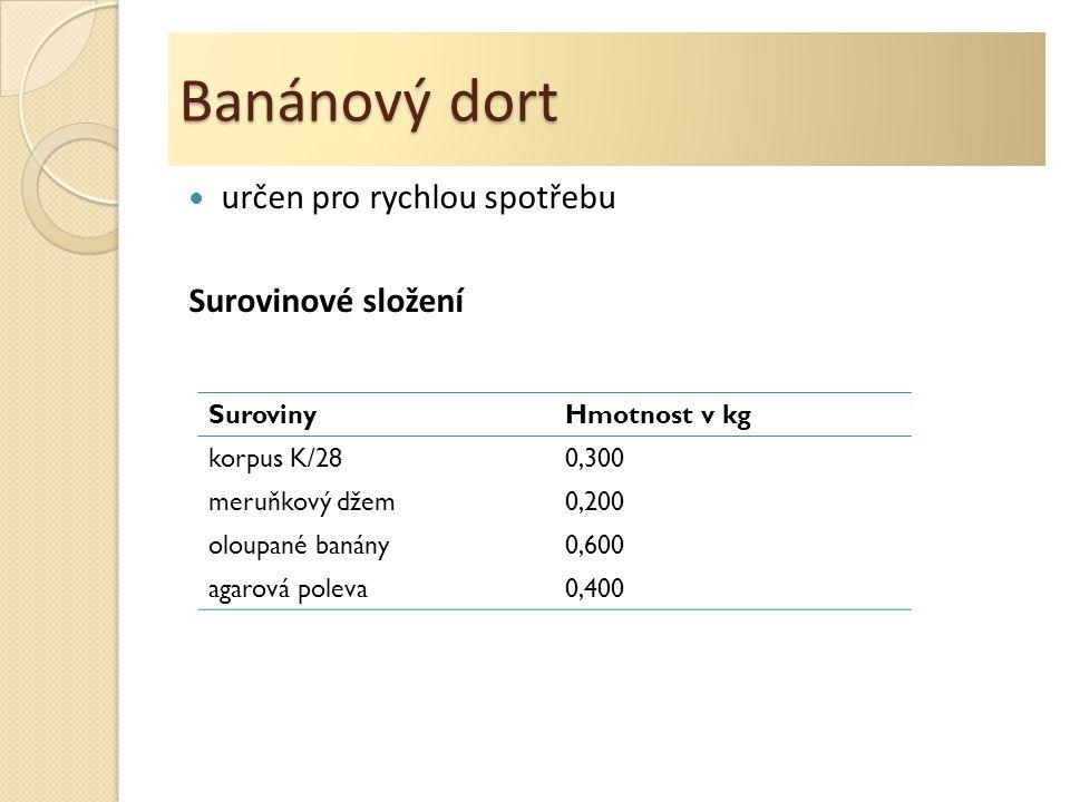 Banánový dort určen pro rychlou spotřebu Surovinové složení Suroviny