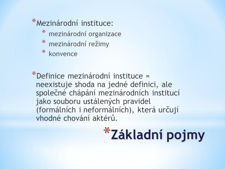 Základní pojmy Mezinárodní instituce: