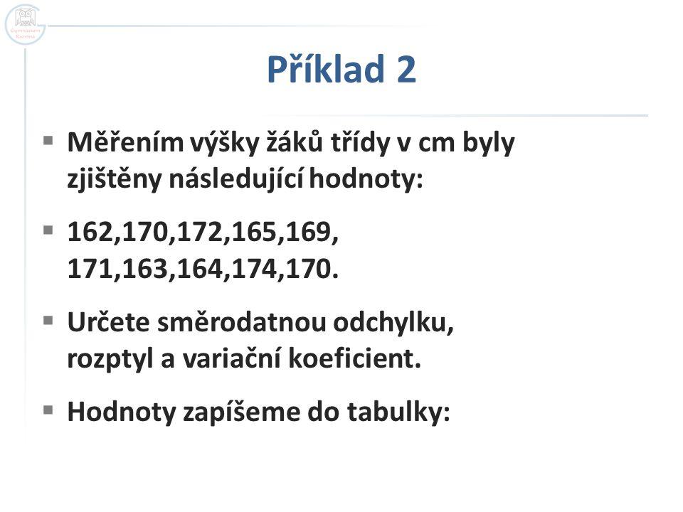 Příklad 2 Měřením výšky žáků třídy v cm byly zjištěny následující hodnoty: 162,170,172,165,169, 171,163,164,174,170.
