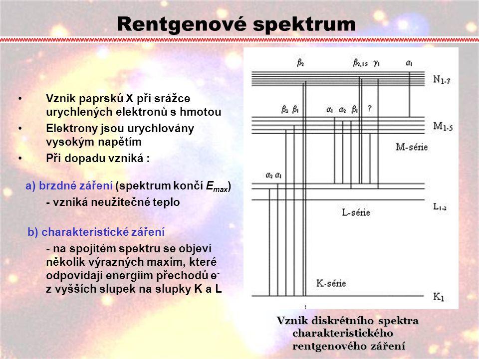 Rentgenové spektrum Vznik paprsků X při srážce urychlených elektronů s hmotou. Elektrony jsou urychlovány vysokým napětím.
