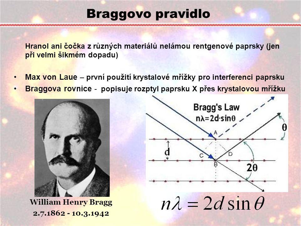 Braggovo pravidlo Hranol ani čočka z různých materiálů nelámou rentgenové paprsky (jen při velmi šikmém dopadu)