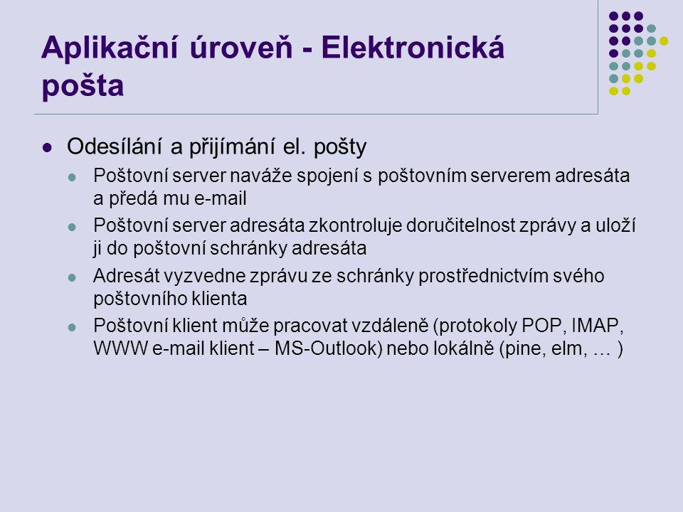Aplikační úroveň - Elektronická pošta