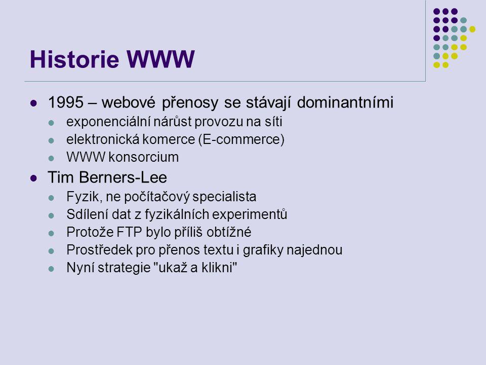 Historie WWW 1995 – webové přenosy se stávají dominantními