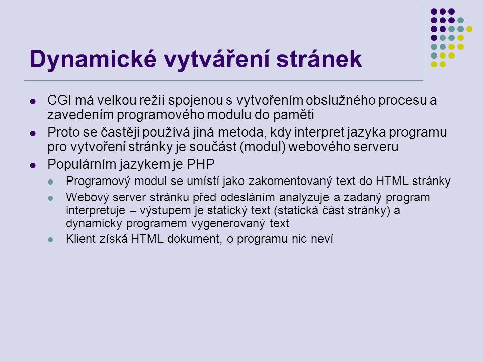 Dynamické vytváření stránek