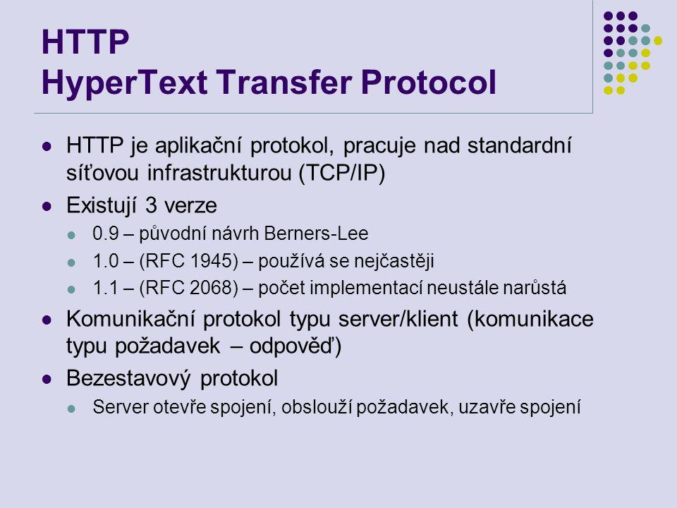HTTP HyperText Transfer Protocol